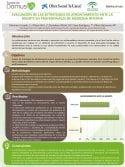 Poster EAPS Evaluación Estrategias Afrontamiento Muerte