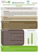 Poster EAPS Evaluación calidad vida profesionales
