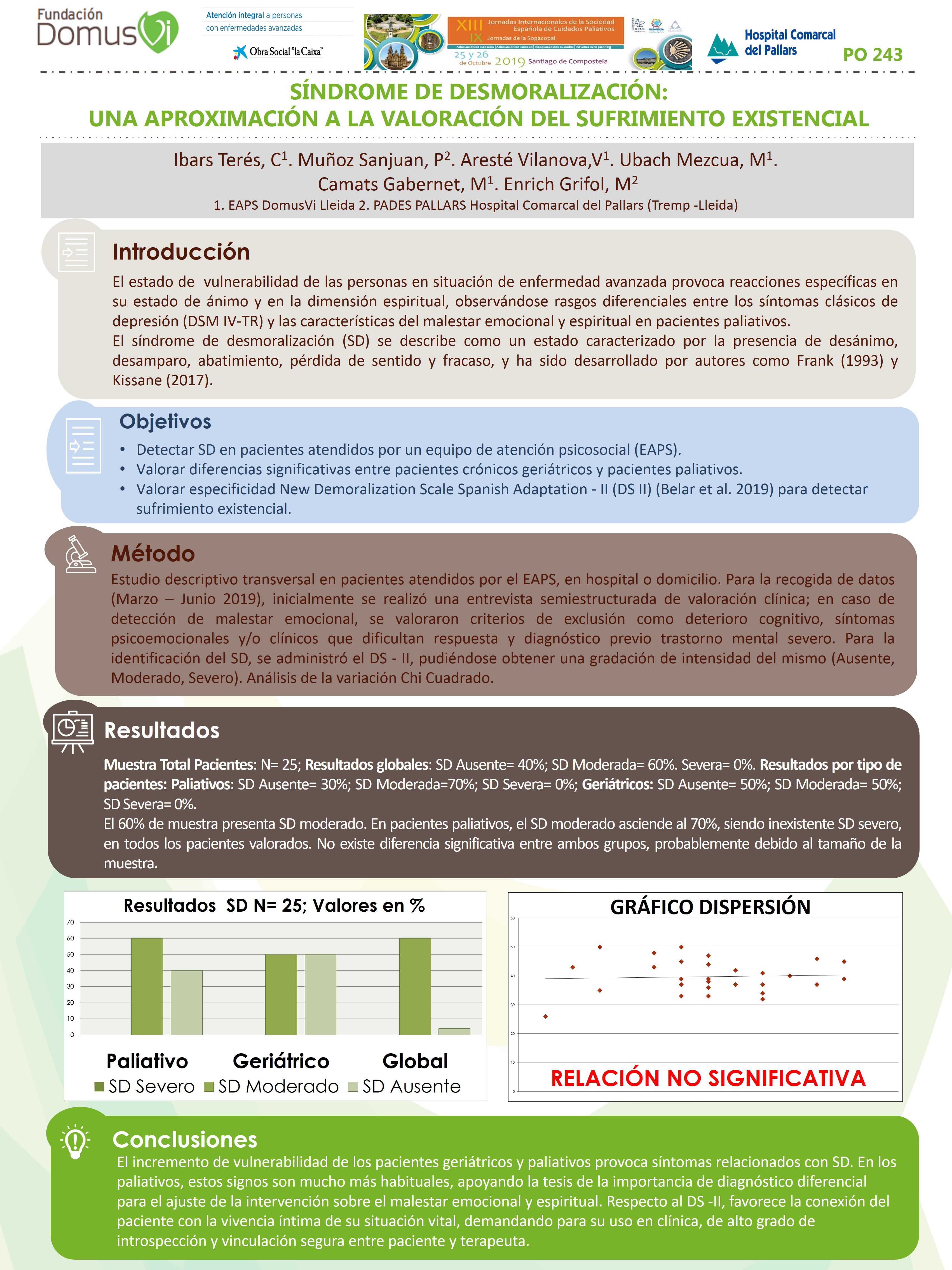 Poster EAPS Síndrome Desmoralización