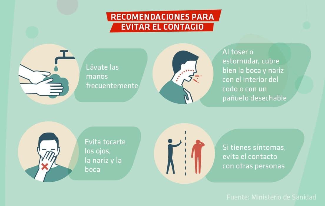 Medidas evitar contagio coronavirus
